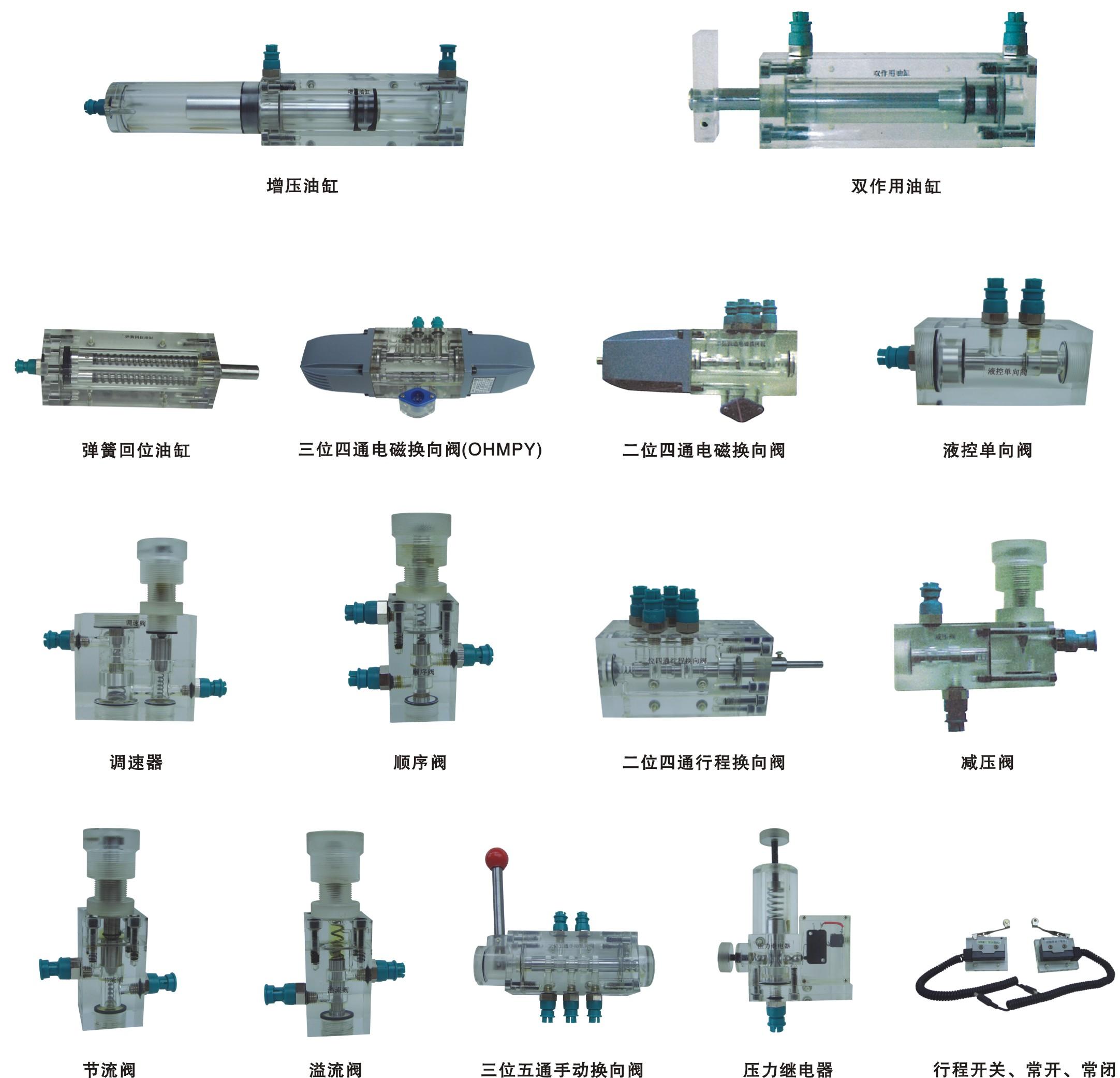 电源模块,plc控制模块,继电器控制模块,控制按钮模块,液压元件独立